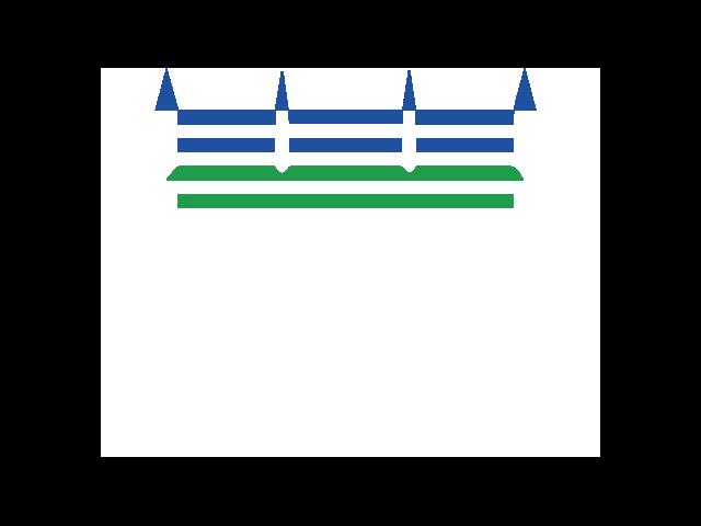 LogosClients_Launaget